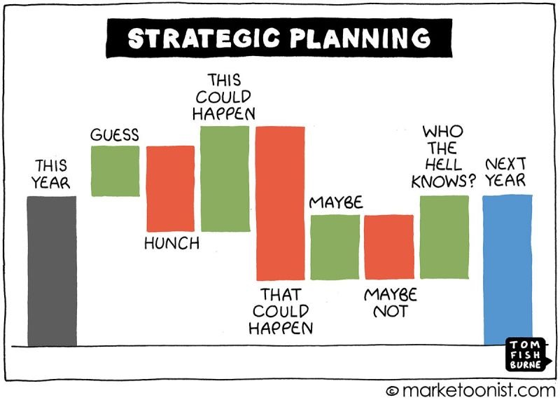 strategy: strategic planning